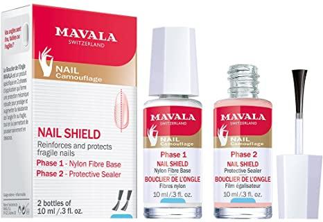 Sensitive Skin And Nail Polishes